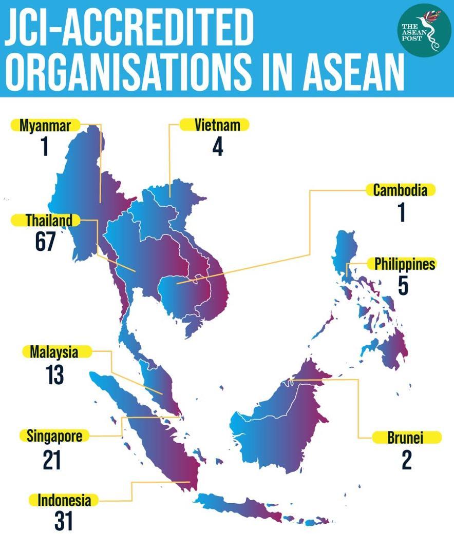 Bản đồ số lượng bệnh viện được JCI công nhận tại Đông Nam Á